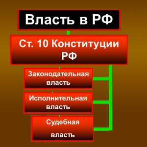 Органы власти Котово