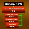 Органы власти в Котово